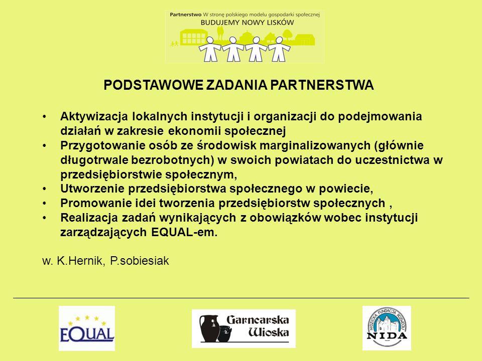 PODSTAWOWE ZADANIA PARTNERSTWA Aktywizacja lokalnych instytucji i organizacji do podejmowania działań w zakresie ekonomii społecznej Przygotowanie osó