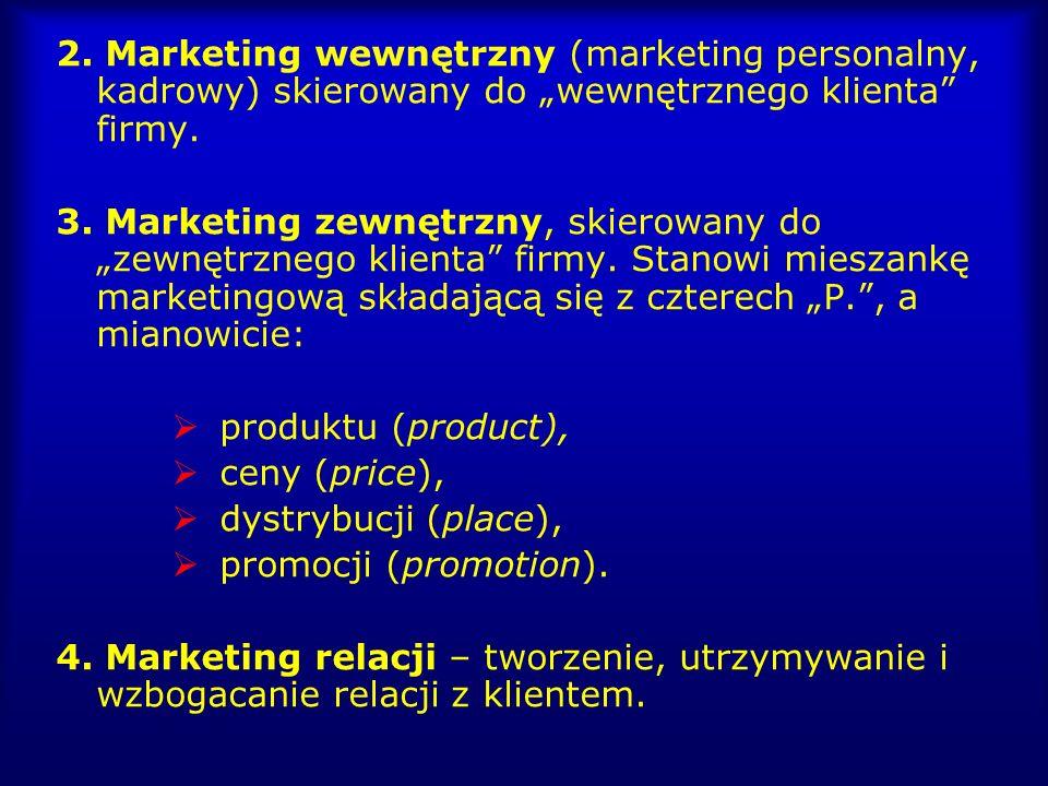 2. Marketing wewnętrzny (marketing personalny, kadrowy) skierowany do wewnętrznego klienta firmy. 3. Marketing zewnętrzny, skierowany do zewnętrznego