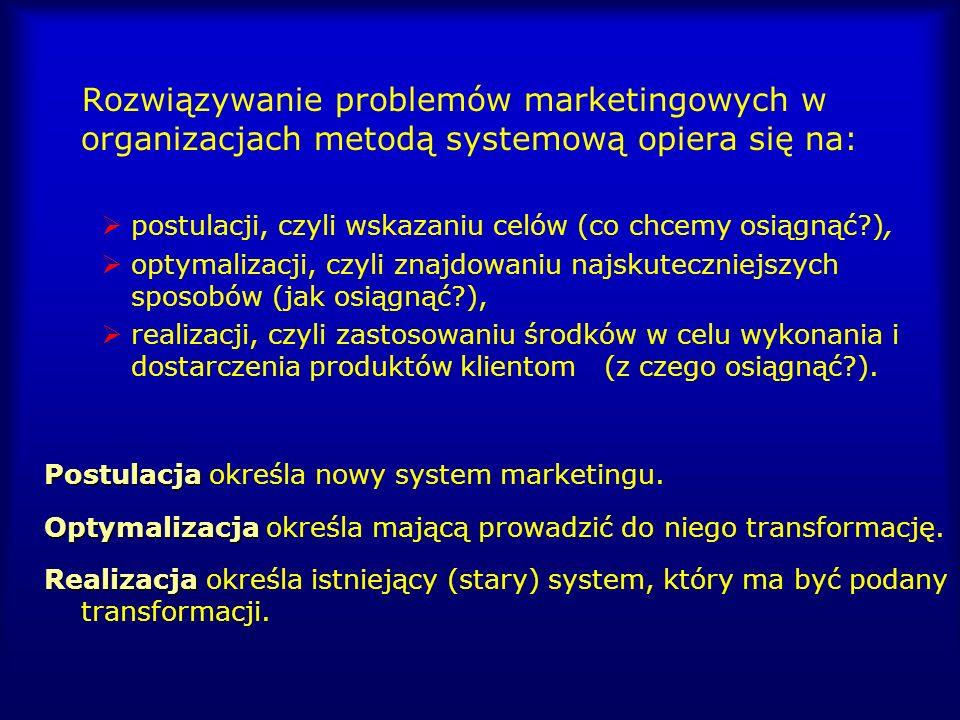 Rozwiązywanie problemów marketingowych w organizacjach metodą systemową opiera się na: postulacji, czyli wskazaniu celów (co chcemy osiągnąć?), optyma