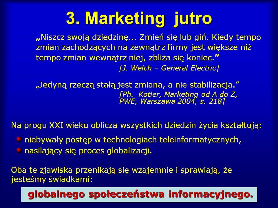 3. Marketing jutro Niszcz swoją dziedzinę... Zmień się lub giń. Kiedy tempo zmian zachodzących na zewnątrz firmy jest większe niż tempo zmian wewnątrz