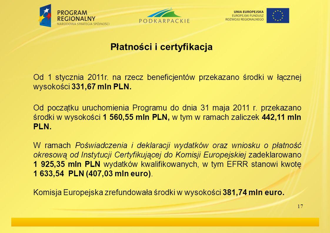 17 Płatności i certyfikacja Od 1 stycznia 2011r. na rzecz beneficjentów przekazano środki w łącznej wysokości 331,67 mln PLN. Od początku uruchomienia