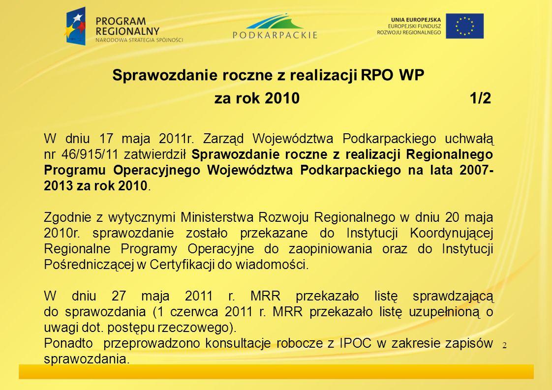 2 Sprawozdanie roczne z realizacji RPO WP za rok 2010 1/2 W dniu 17 maja 2011r. Zarząd Województwa Podkarpackiego uchwałą nr 46/915/11 zatwierdził Spr