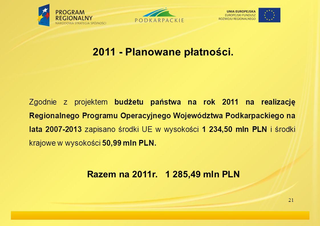 21 2011 - Planowane płatności. Zgodnie z projektem budżetu państwa na rok 2011 na realizację Regionalnego Programu Operacyjnego Województwa Podkarpack