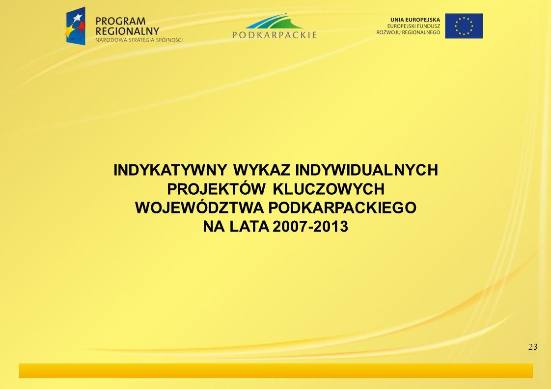INDYKATYWNY WYKAZ INDYWIDUALNYCH PROJEKTÓW KLUCZOWYCH WOJEWÓDZTWA PODKARPACKIEGO NA LATA 2007-2013 23