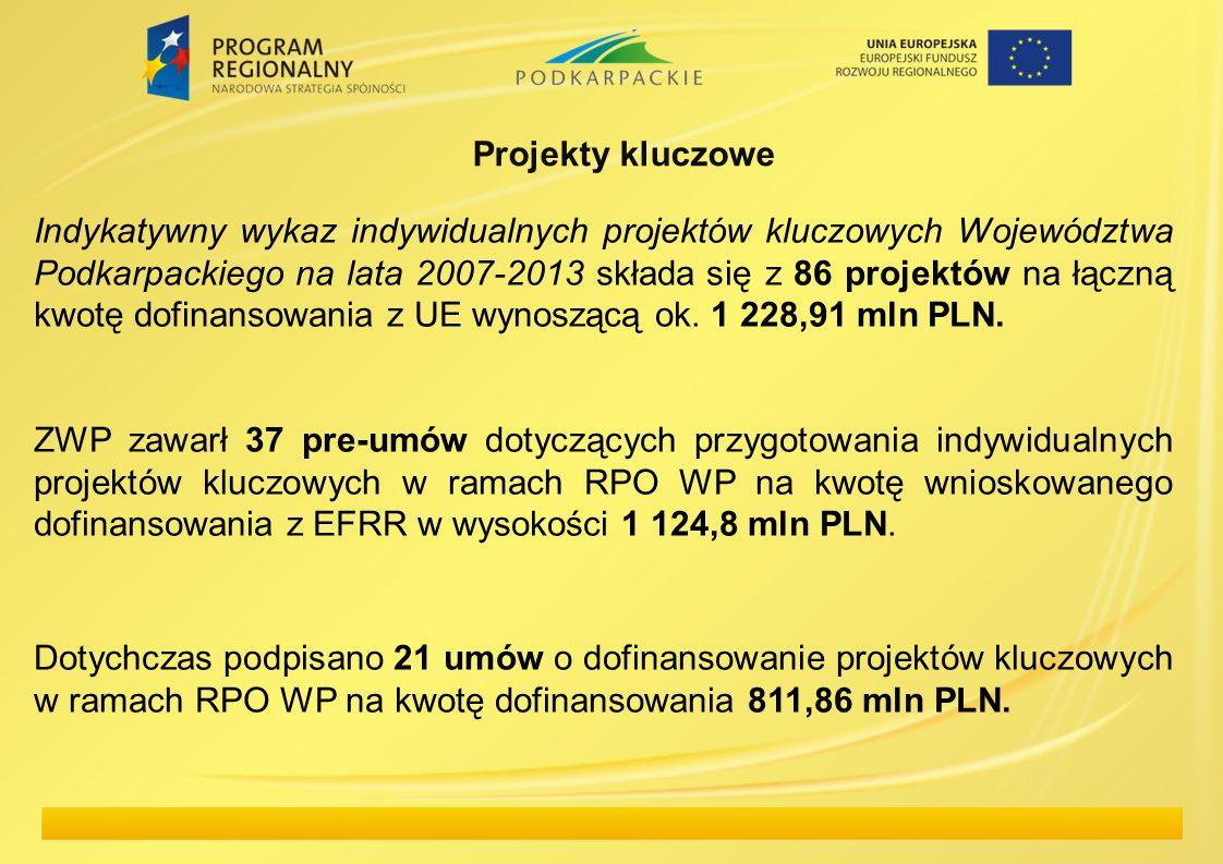 Projekty kluczowe Indykatywny wykaz indywidualnych projektów kluczowych Województwa Podkarpackiego na lata 2007-2013 składa się z 86 projektów na łącz