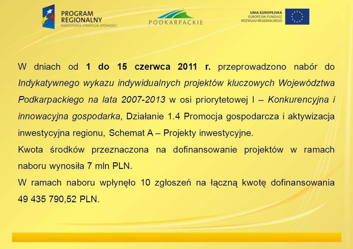 W dniach od 1 do 15 czerwca 2011 r. przeprowadzono nabór do Indykatywnego wykazu indywidualnych projektów kluczowych Województwa Podkarpackiego na lat