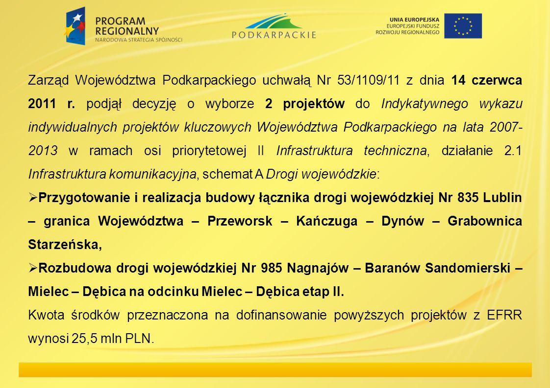 Zarząd Województwa Podkarpackiego uchwałą Nr 53/1109/11 z dnia 14 czerwca 2011 r. podjął decyzję o wyborze 2 projektów do Indykatywnego wykazu indywid