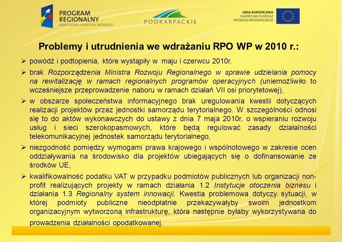 Problemy i utrudnienia we wdrażaniu RPO WP w 2010 r.: powódź i podtopienia, które wystąpiły w maju i czerwcu 2010r. brak Rozporządzenia Ministra Rozwo