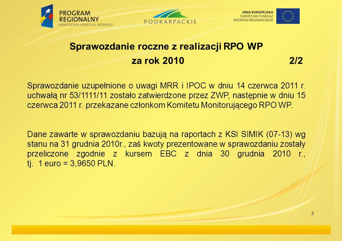 3 Sprawozdanie roczne z realizacji RPO WP za rok 2010 2/2 Sprawozdanie uzupełnione o uwagi MRR i IPOC w dniu 14 czerwca 2011 r. uchwałą nr 53/1111/11
