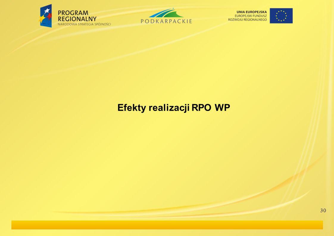 Efekty realizacji RPO WP 30