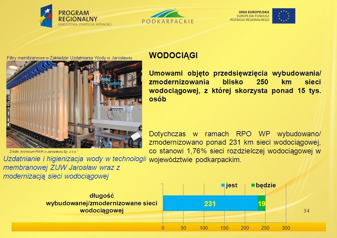 34 WODOCIĄGI Umowami objęto przedsięwzięcia wybudowania/ zmodernizowania blisko 250 km sieci wodociągowej, z której skorzysta ponad 15 tys. osób Dotyc