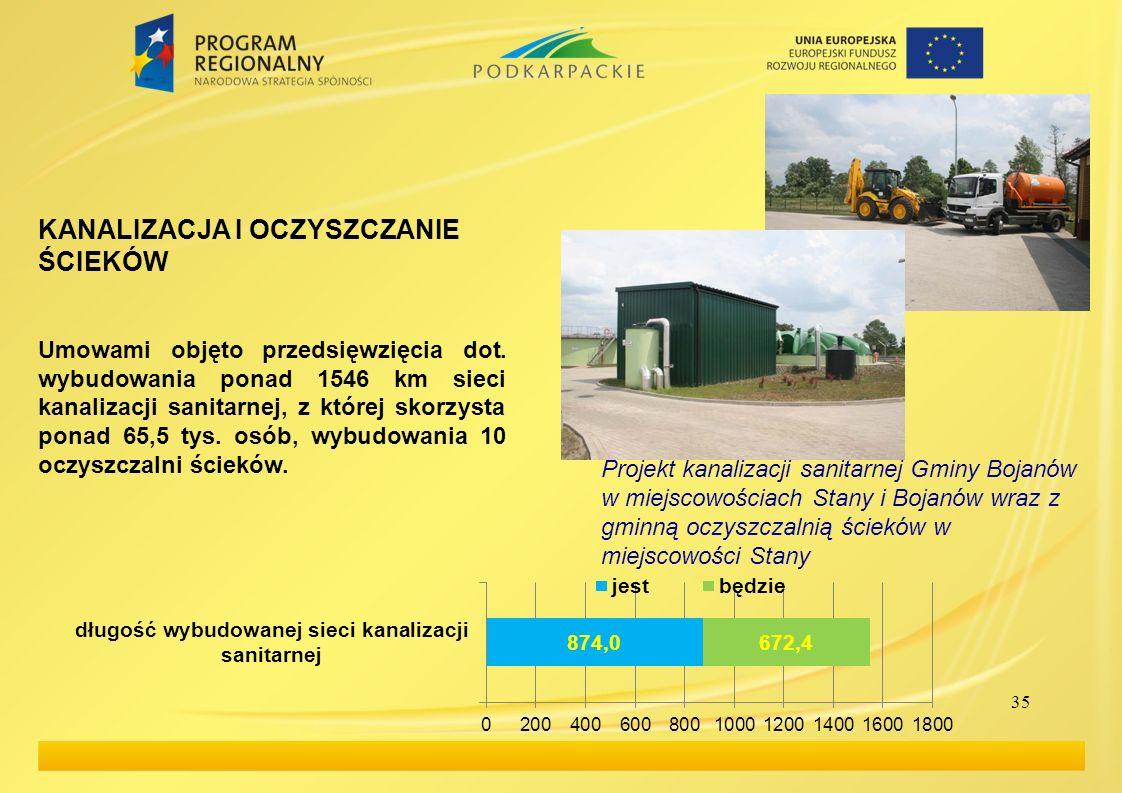 35 KANALIZACJA I OCZYSZCZANIE ŚCIEKÓW Umowami objęto przedsięwzięcia dot. wybudowania ponad 1546 km sieci kanalizacji sanitarnej, z której skorzysta p