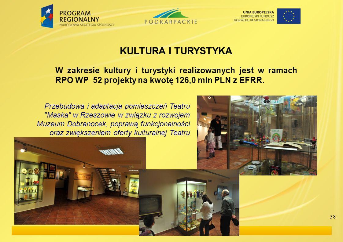 38 KULTURA I TURYSTYKA W zakresie kultury i turystyki realizowanych jest w ramach RPO WP 52 projekty na kwotę 126,0 mln PLN z EFRR. Przebudowa i adapt