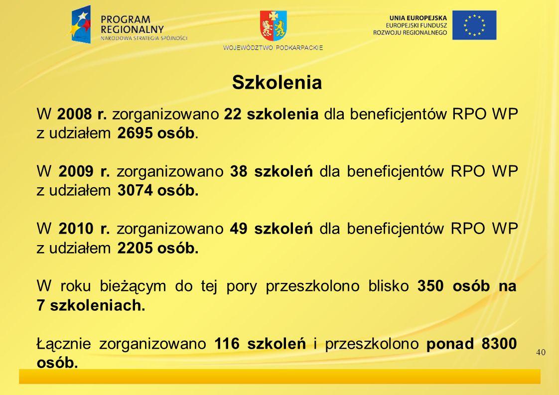 Szkolenia W 2008 r. zorganizowano 22 szkolenia dla beneficjentów RPO WP z udziałem 2695 osób. W 2009 r. zorganizowano 38 szkoleń dla beneficjentów RPO