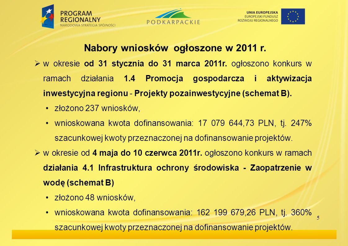 5 Nabory wniosków ogłoszone w 2011 r. w okresie od 31 stycznia do 31 marca 2011r. ogłoszono konkurs w ramach działania 1.4 Promocja gospodarcza i akty