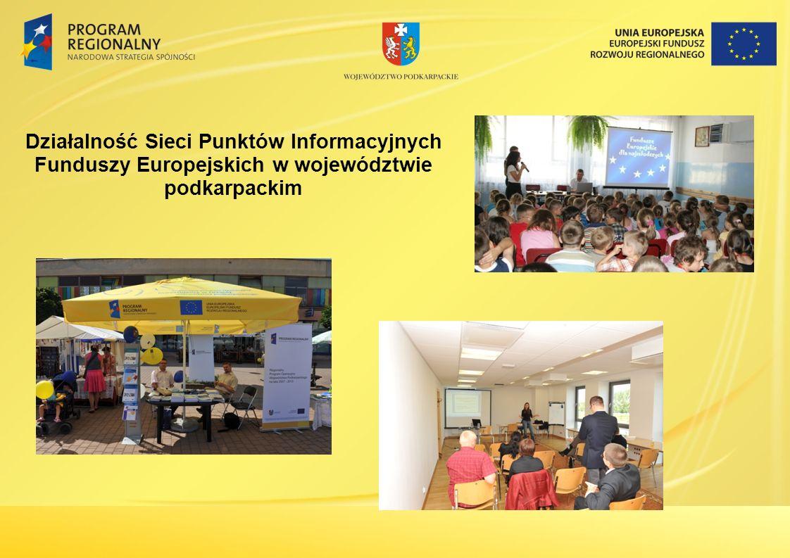 Działalność Sieci Punktów Informacyjnych Funduszy Europejskich w województwie podkarpackim