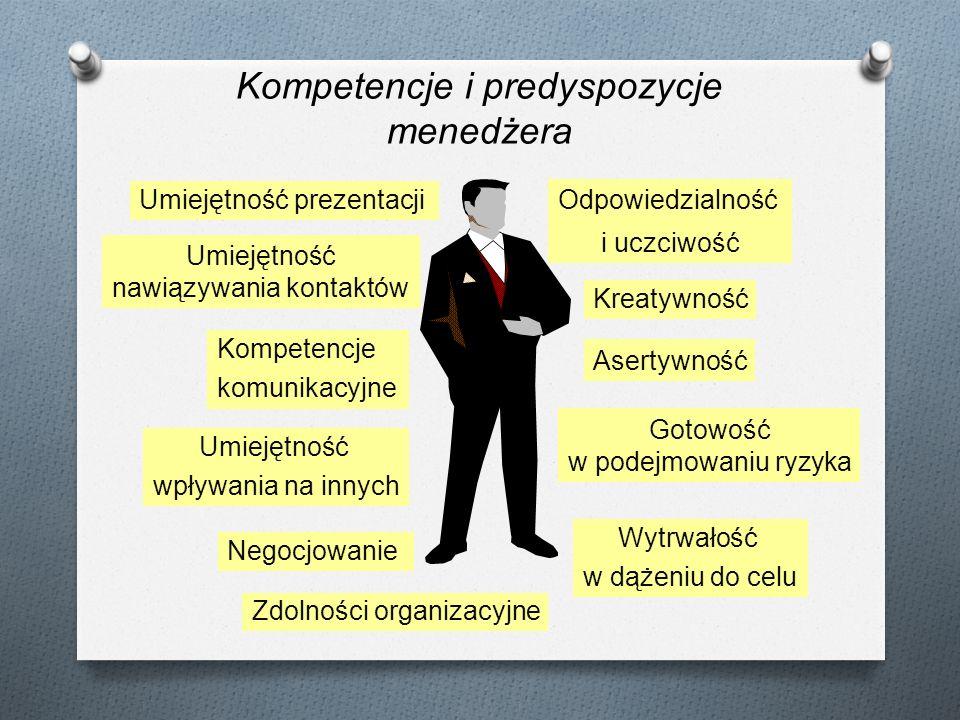 Kompetencje i predyspozycje menedżera Umiejętność nawiązywania kontaktów Kreatywność Odpowiedzialność i uczciwość Umiejętność prezentacji Asertywność