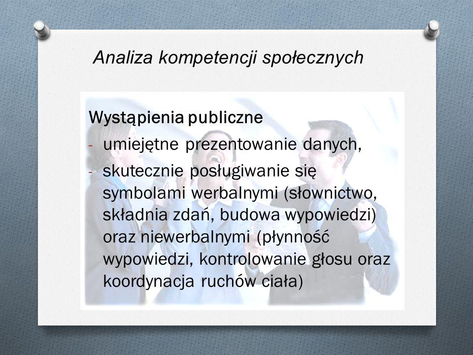 Wystąpienia publiczne - umiejętne prezentowanie danych, - skutecznie posługiwanie się symbolami werbalnymi (słownictwo, składnia zdań, budowa wypowied