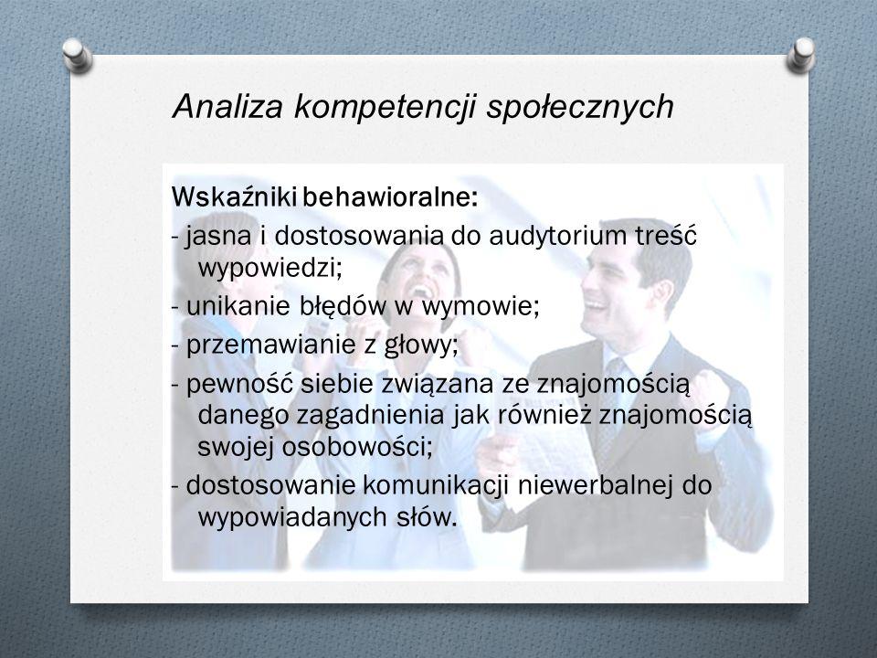 Wskaźniki behawioralne: - jasna i dostosowania do audytorium treść wypowiedzi; - unikanie błędów w wymowie; - przemawianie z głowy; - pewność siebie z