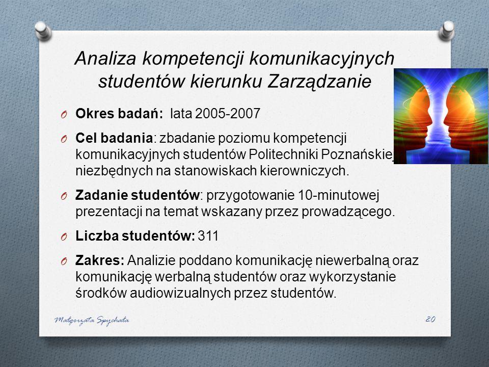 O Okres badań: lata 2005-2007 O Cel badania: zbadanie poziomu kompetencji komunikacyjnych studentów Politechniki Poznańskiej niezbędnych na stanowiska