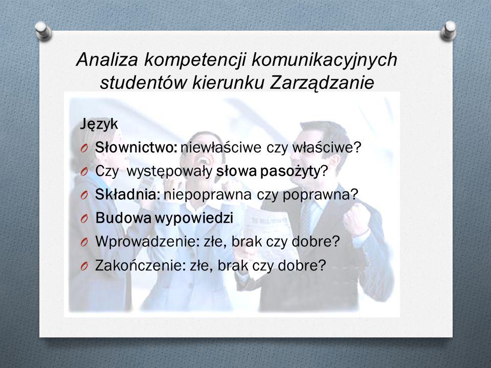 Język O Słownictwo: niewłaściwe czy właściwe? O Czy występowały słowa pasożyty? O Składnia: niepoprawna czy poprawna? O Budowa wypowiedzi O Wprowadzen