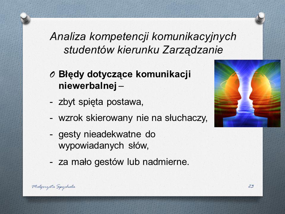 Małgorzata Spychała23 O Błędy dotyczące komunikacji niewerbalnej – -zbyt spięta postawa, -wzrok skierowany nie na słuchaczy, -gesty nieadekwatne do wy