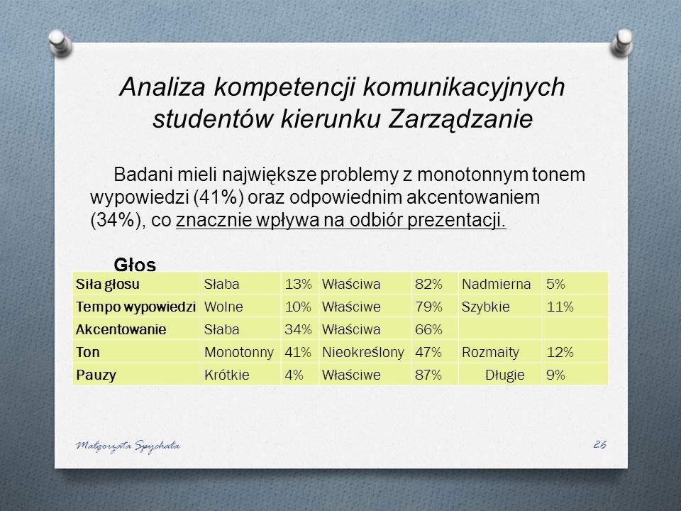 Badani mieli największe problemy z monotonnym tonem wypowiedzi (41%) oraz odpowiednim akcentowaniem (34%), co znacznie wpływa na odbiór prezentacji. G
