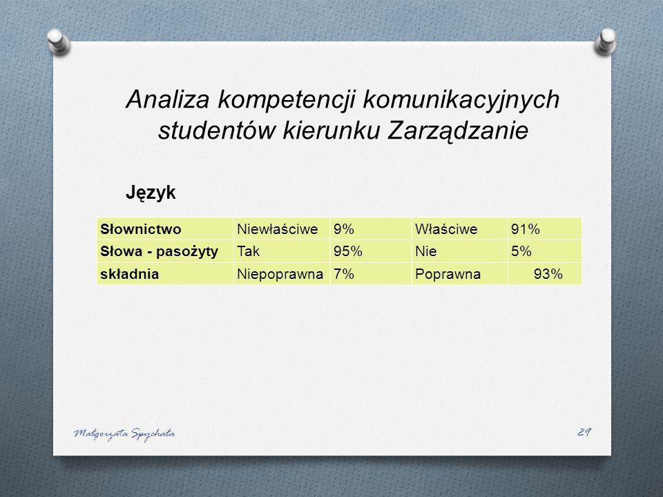 SłownictwoNiewłaściwe9%Właściwe91% Słowa - pasożytyTak95%Nie5% składniaNiepoprawna7%Poprawna93% Małgorzata Spychała29 Język Analiza kompetencji komuni