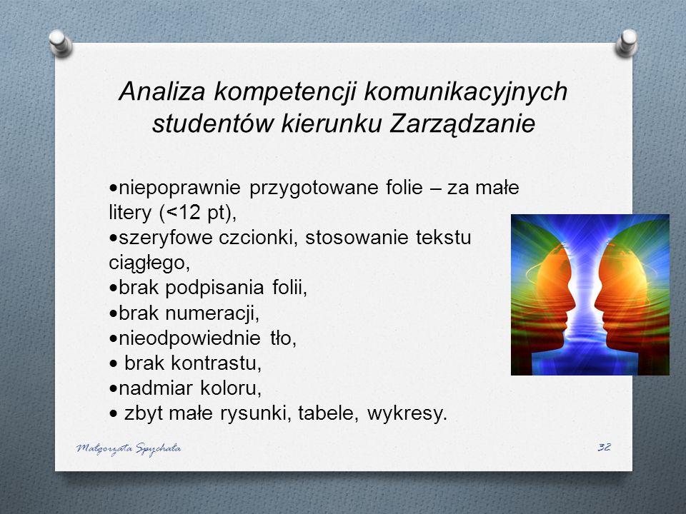 Małgorzata Spychała32 Analiza kompetencji komunikacyjnych studentów kierunku Zarządzanie niepoprawnie przygotowane folie – za małe litery (<12 pt), sz