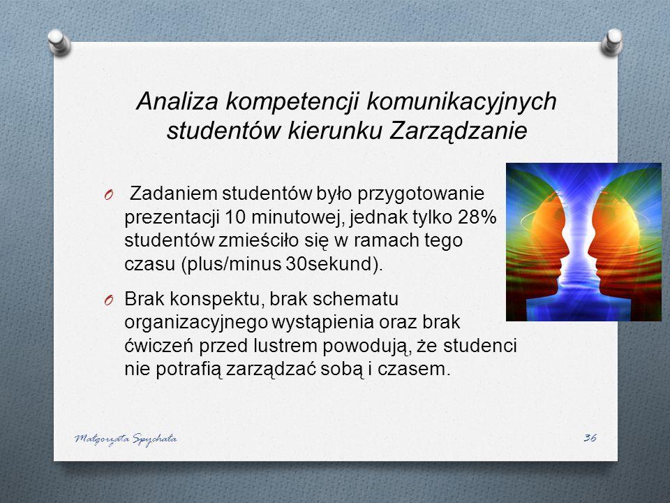 O Zadaniem studentów było przygotowanie prezentacji 10 minutowej, jednak tylko 28% studentów zmieściło się w ramach tego czasu (plus/minus 30sekund).
