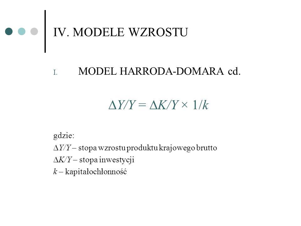IV. MODELE WZROSTU I. MODEL HARRODA-DOMARA cd. Y/Y = K/Y × 1/k gdzie: Y/Y – stopa wzrostu produktu krajowego brutto K/Y – stopa inwestycji k – kapitał