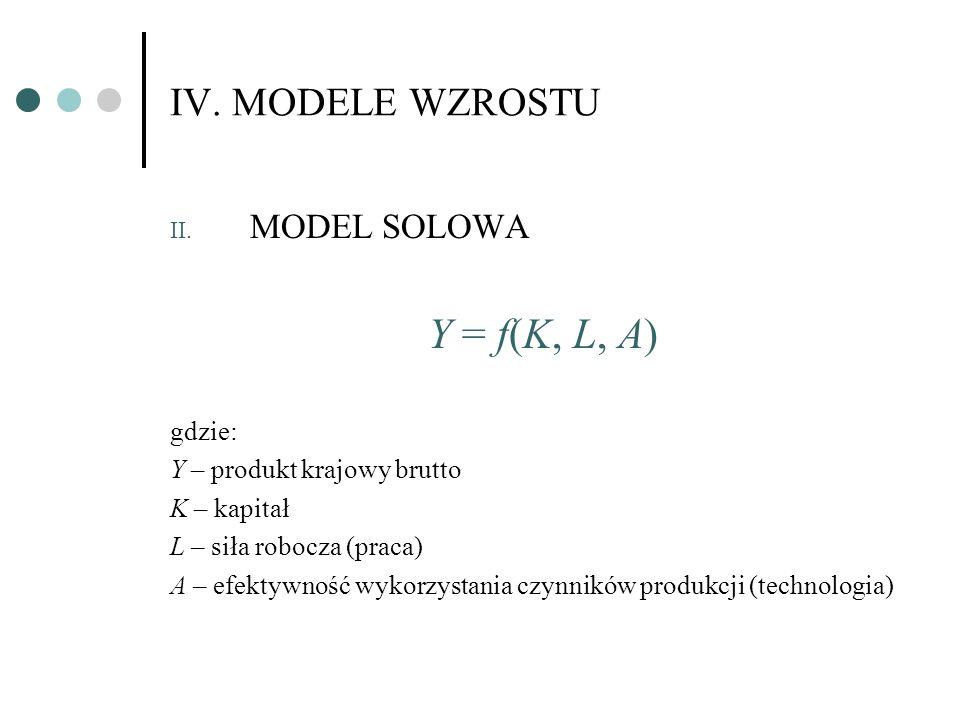 IV. MODELE WZROSTU II. MODEL SOLOWA Y = f(K, L, A) gdzie: Y – produkt krajowy brutto K – kapitał L – siła robocza (praca) A – efektywność wykorzystani