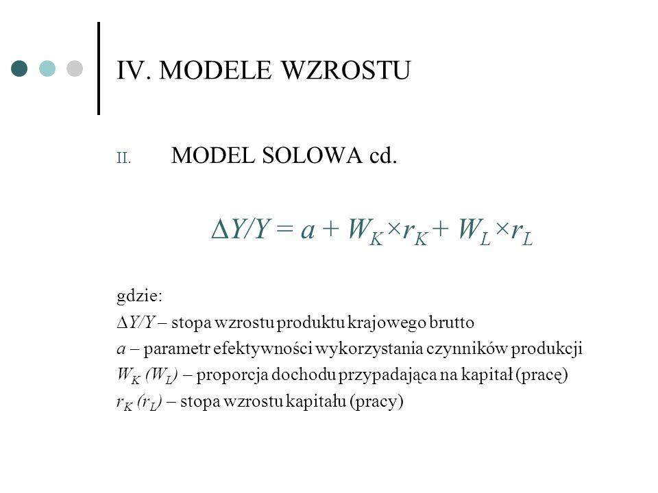 IV. MODELE WZROSTU II. MODEL SOLOWA cd. Y/Y = a + W K ×r K + W L ×r L gdzie: Y/Y – stopa wzrostu produktu krajowego brutto a – parametr efektywności w