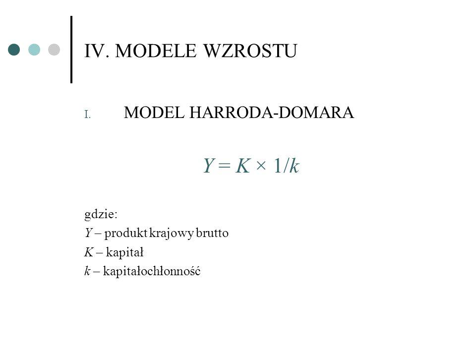 IV. MODELE WZROSTU I. MODEL HARRODA-DOMARA Y = K × 1/k gdzie: Y – produkt krajowy brutto K – kapitał k – kapitałochłonność