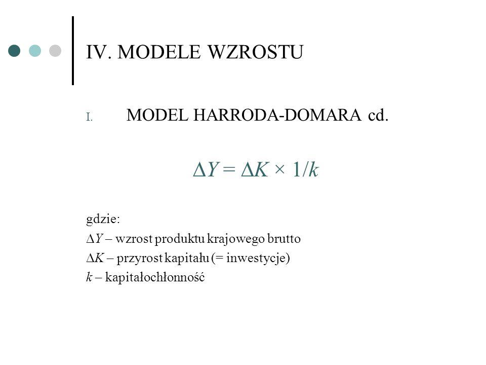 IV. MODELE WZROSTU I. MODEL HARRODA-DOMARA cd. Y = K × 1/k gdzie: Y – wzrost produktu krajowego brutto K – przyrost kapitału (= inwestycje) k – kapita