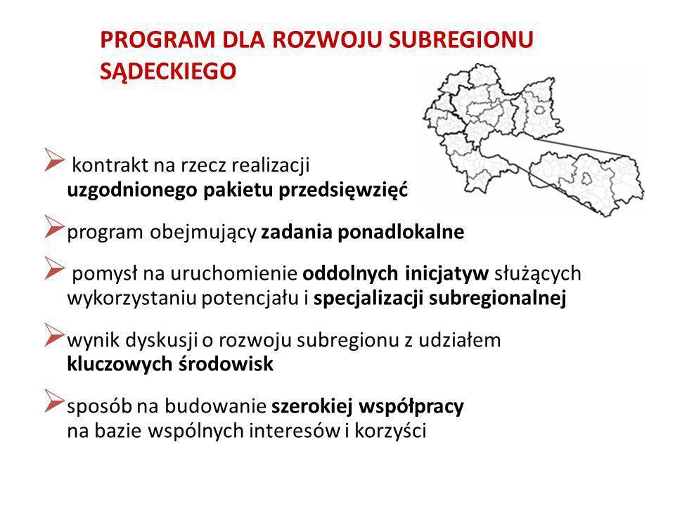 PROGRAM DLA ROZWOJU SUBREGIONU SĄDECKIEGO kontrakt na rzecz realizacji uzgodnionego pakietu przedsięwzięć program obejmujący zadania ponadlokalne pomy
