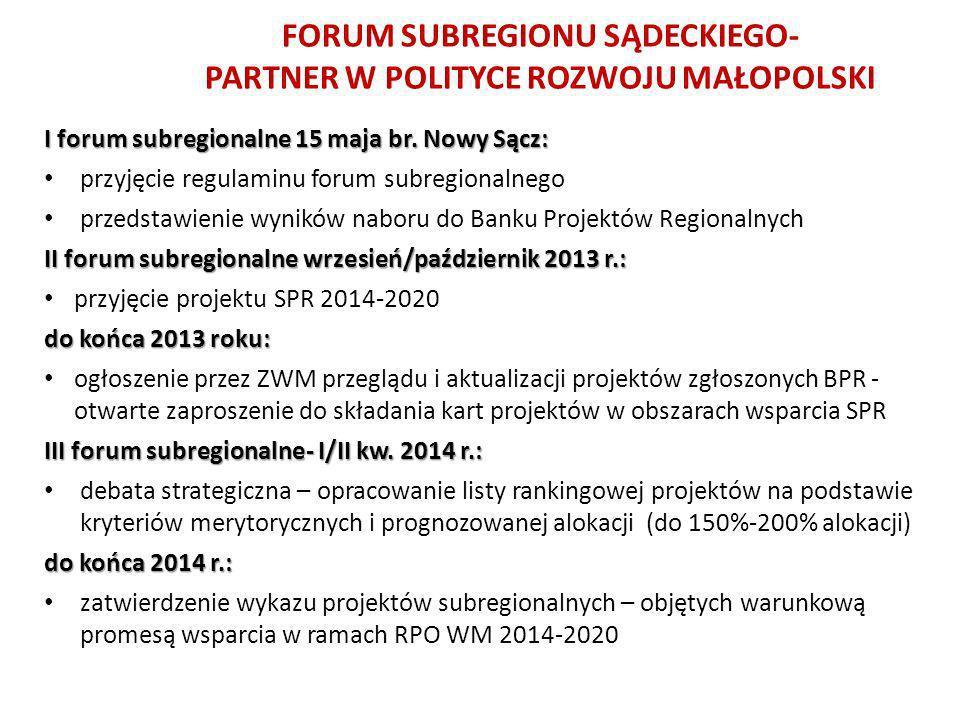 FORUM SUBREGIONU SĄDECKIEGO- PARTNER W POLITYCE ROZWOJU MAŁOPOLSKI I forum subregionalne 15 maja br. Nowy Sącz: przyjęcie regulaminu forum subregional