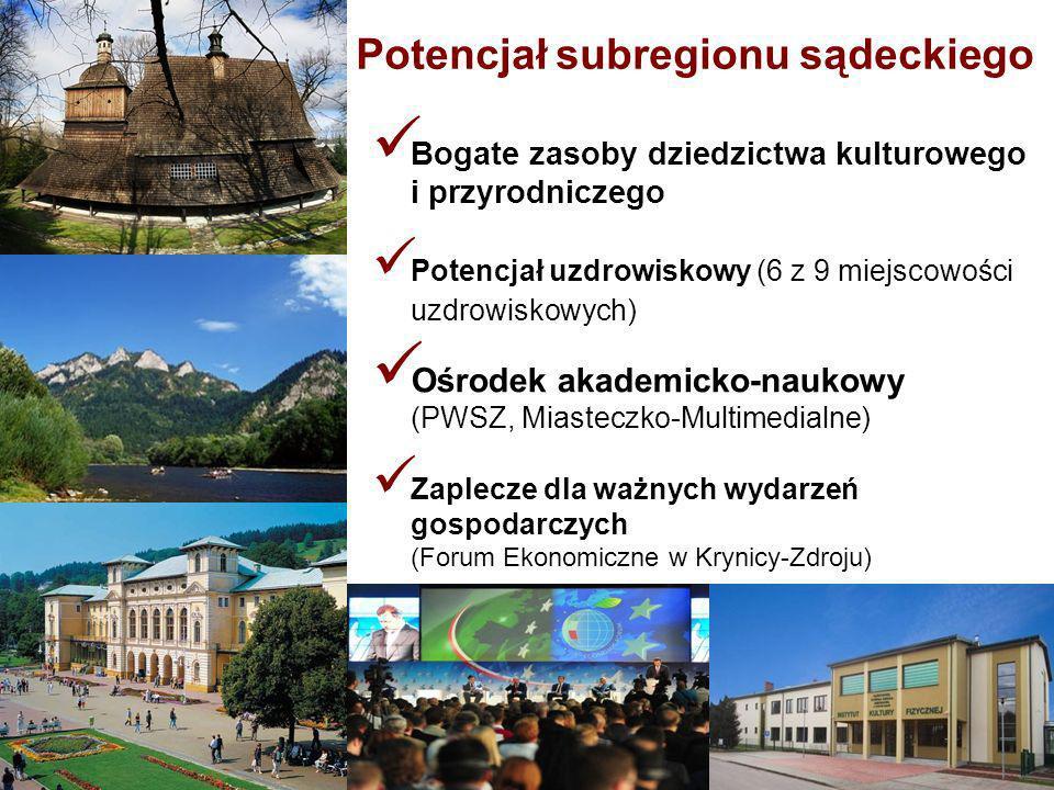 Potencjał subregionu sądeckiego Bogate zasoby dziedzictwa kulturowego i przyrodniczego Potencjał uzdrowiskowy (6 z 9 miejscowości uzdrowiskowych) Ośro