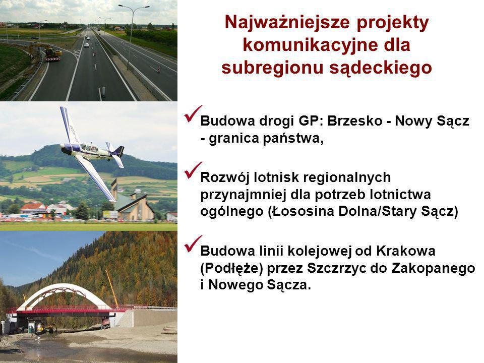 Najważniejsze projekty komunikacyjne dla subregionu sądeckiego Budowa drogi GP: Brzesko - Nowy Sącz - granica państwa, Rozwój lotnisk regionalnych prz