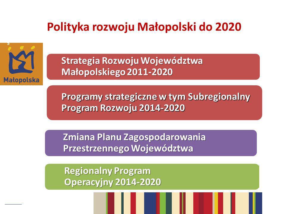 5 PAKIET SUBREGIONALNY w polityce rozwoju Małopolski do 2020 Strategia Rozwoju Województwa Małopolskiego 2011-2020 Zmiana Planu Zagospodarowania Przes