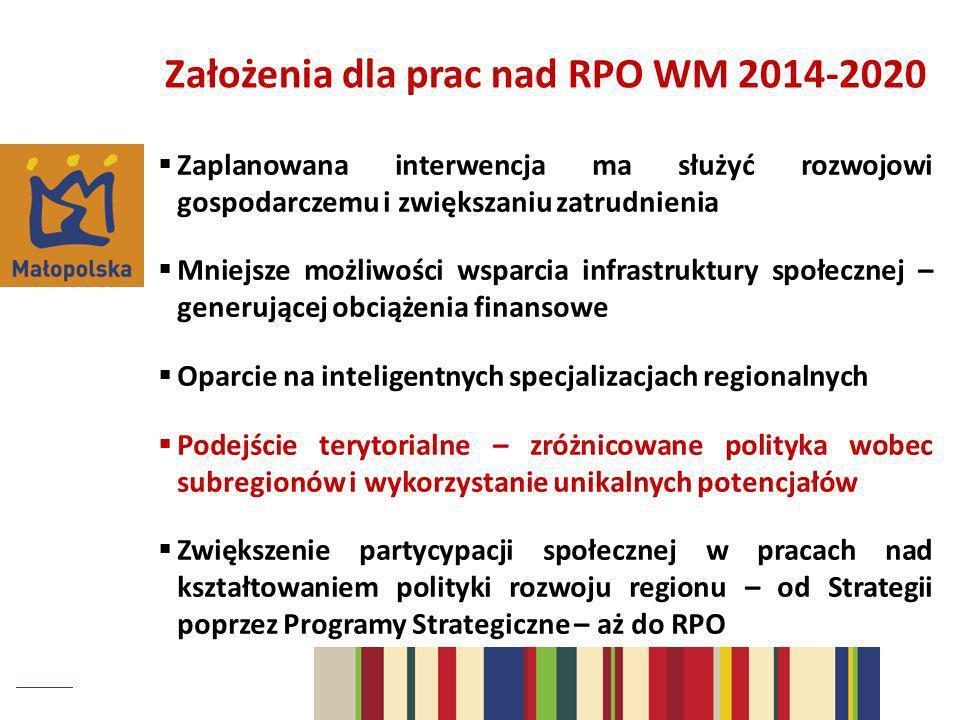 Założenia dla prac nad RPO WM 2014-2020 Zaplanowana interwencja ma służyć rozwojowi gospodarczemu i zwiększaniu zatrudnienia Mniejsze możliwości wspar