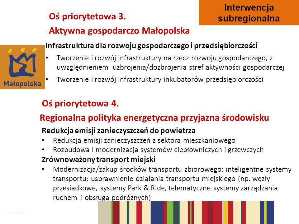 Infrastruktura dla rozwoju gospodarczego i przedsiębiorczości Tworzenie i rozwój infrastruktury na rzecz rozwoju gospodarczego, z uwzględnieniem uzbro