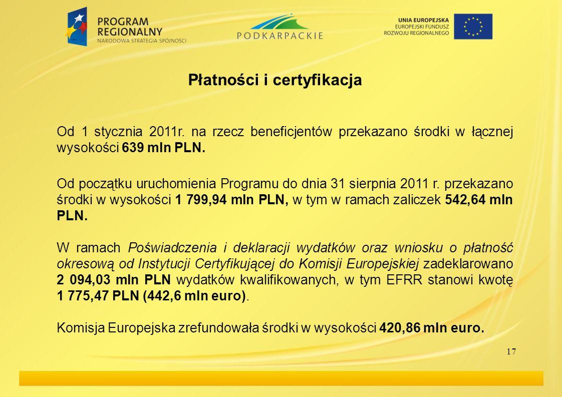 17 Płatności i certyfikacja Od 1 stycznia 2011r.