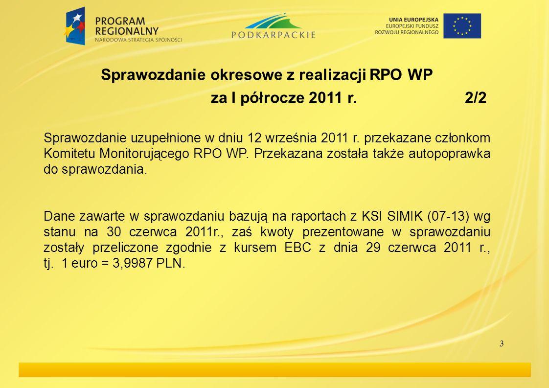 14 Poziom zakontraktowania alokacji EFRR w ramach RPO WP - stan na 12 września 2011 r.