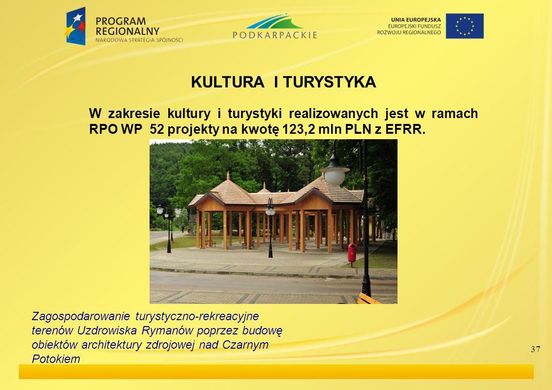 37 KULTURA I TURYSTYKA W zakresie kultury i turystyki realizowanych jest w ramach RPO WP 52 projekty na kwotę 123,2 mln PLN z EFRR.