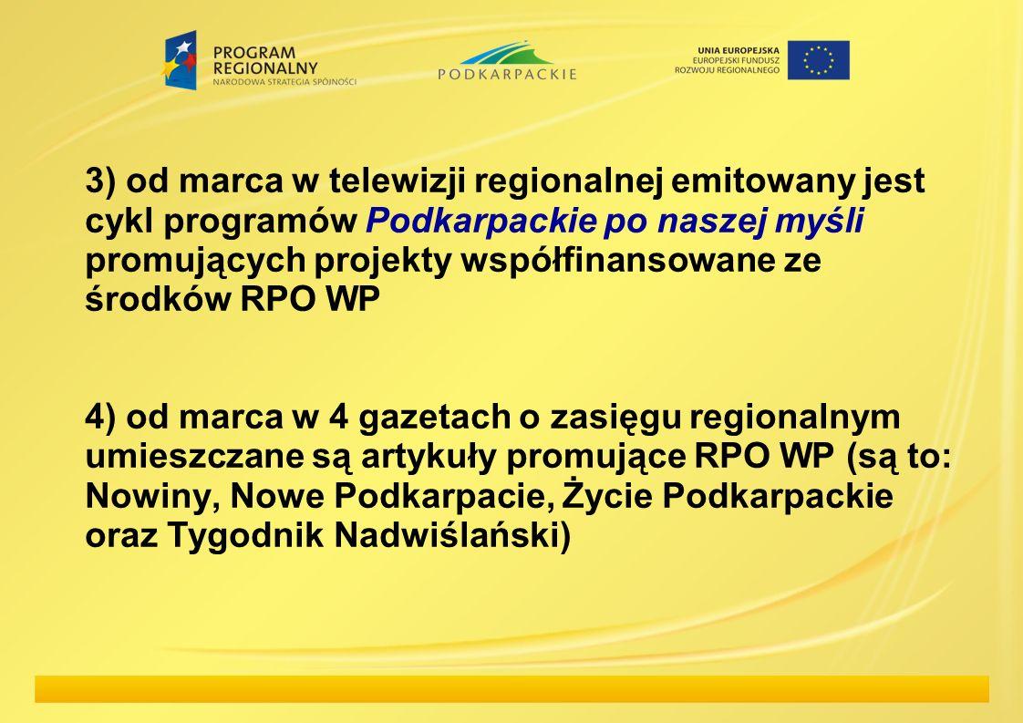 3) od marca w telewizji regionalnej emitowany jest cykl programów Podkarpackie po naszej myśli promujących projekty współfinansowane ze środków RPO WP 4) od marca w 4 gazetach o zasięgu regionalnym umieszczane są artykuły promujące RPO WP (są to: Nowiny, Nowe Podkarpacie, Życie Podkarpackie oraz Tygodnik Nadwiślański)