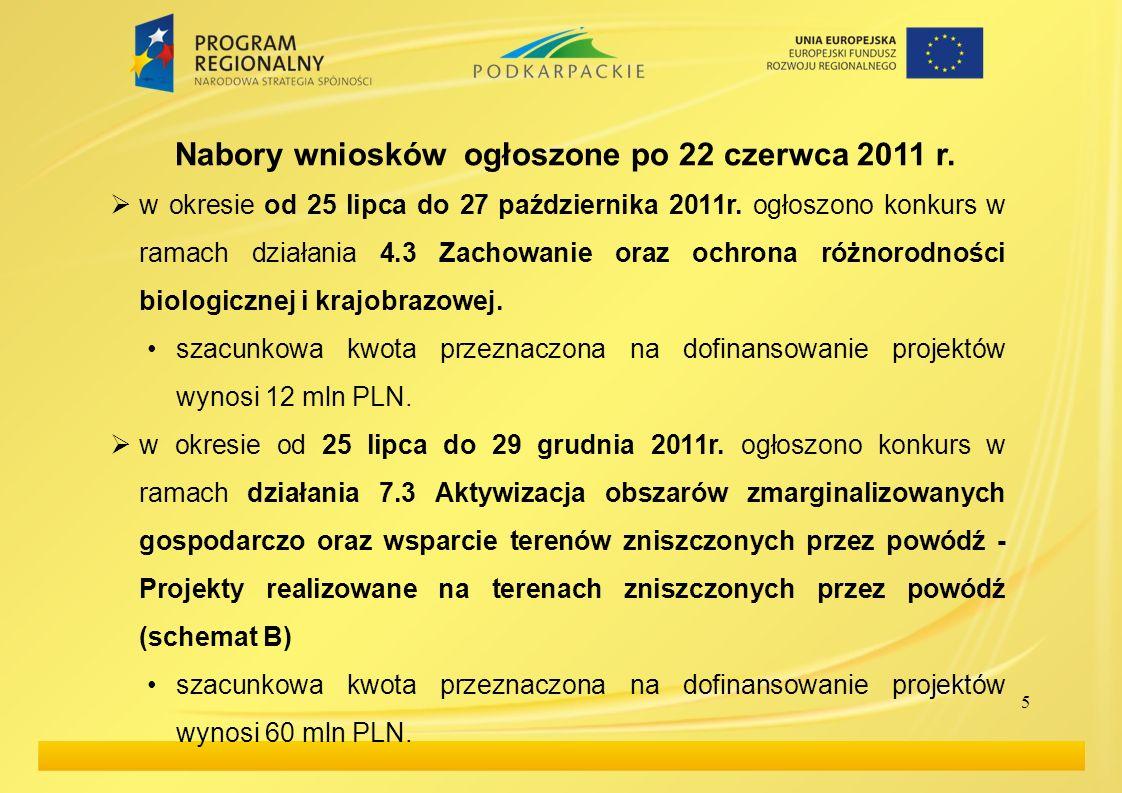 5 Nabory wniosków ogłoszone po 22 czerwca 2011 r. w okresie od 25 lipca do 27 października 2011r.