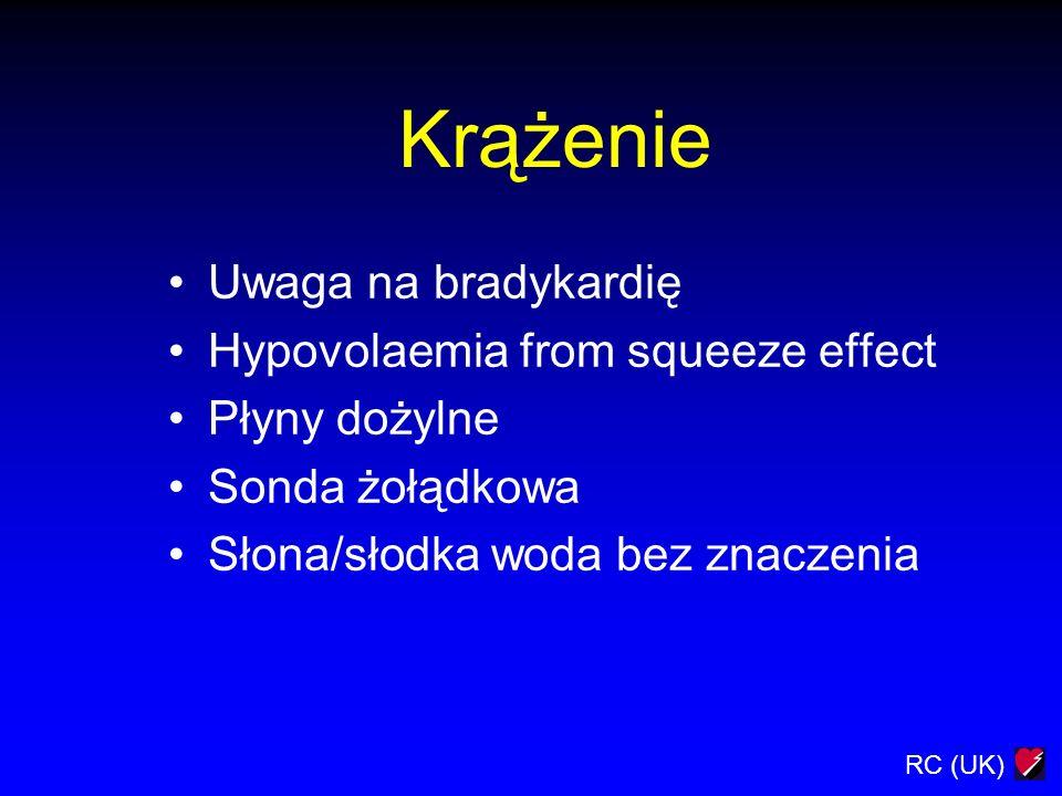 RC (UK) Krążenie Uwaga na bradykardię Hypovolaemia from squeeze effect Płyny dożylne Sonda żołądkowa Słona/słodka woda bez znaczenia