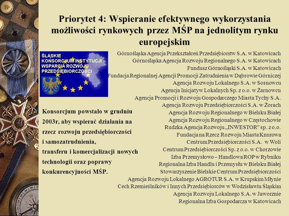 Priorytet 4: Wspieranie efektywnego wykorzystania możliwości rynkowych przez MŚP na jednolitym rynku europejskim Konsorcjum powstało w grudniu 2003r,