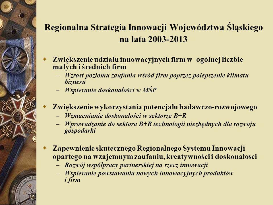 Regionalna Strategia Innowacji Województwa Śląskiego na lata 2003-2013 Zwiększenie udziału innowacyjnych firm w ogólnej liczbie małych i średnich firm